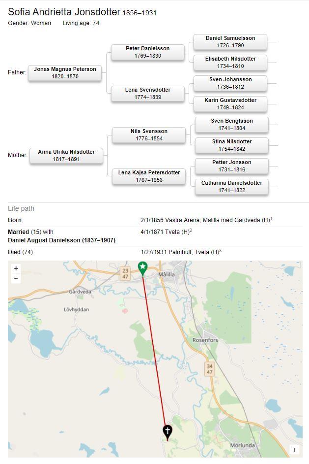 Mlilla med Grdveda frsamling Wikipedia