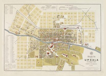 Uppsala 1882